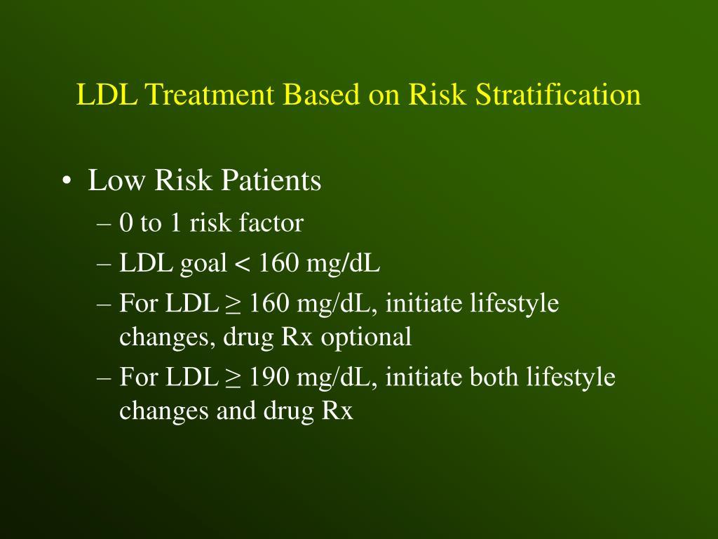 LDL Treatment Based on Risk Stratification