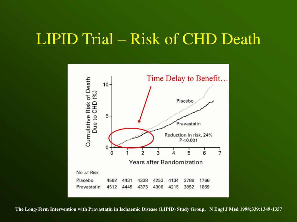 LIPID Trial – Risk of CHD Death