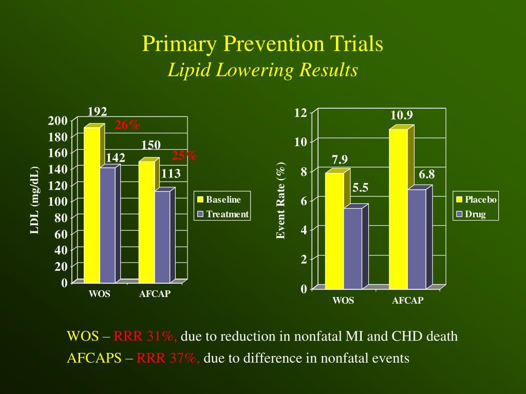 Primary Prevention Trials