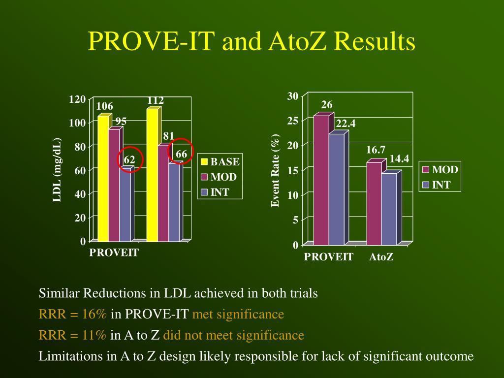 PROVE-IT and AtoZ Results