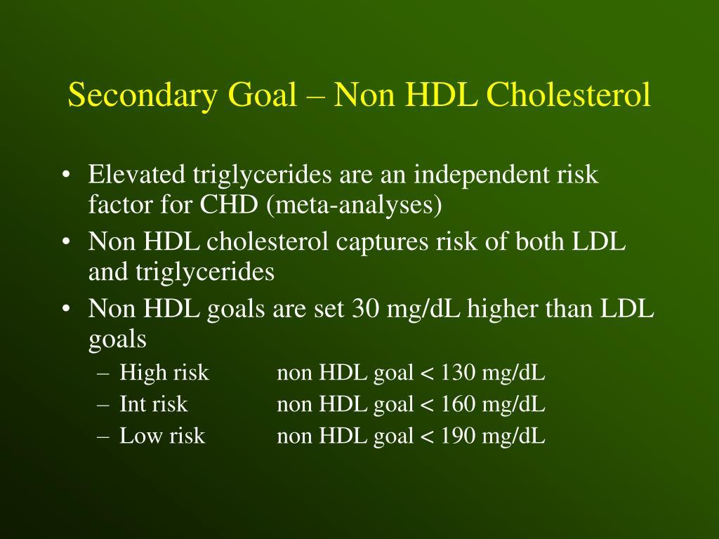 Secondary Goal – Non HDL Cholesterol