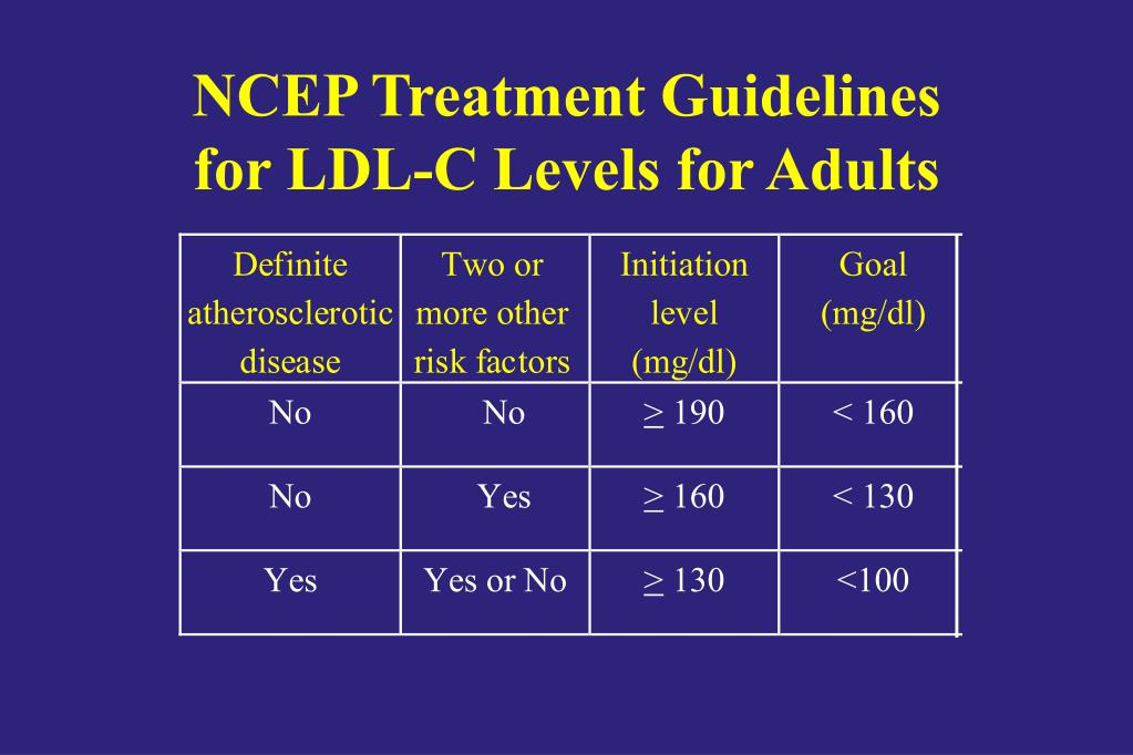 NCEP Treatment Guidelines