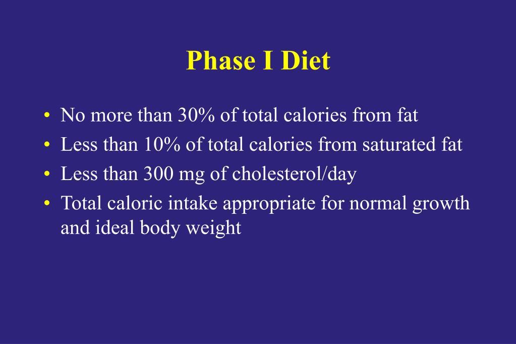 Phase I Diet