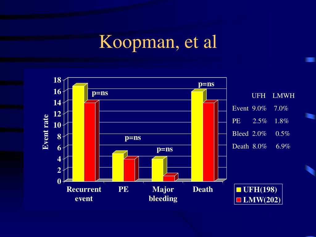 Koopman, et al