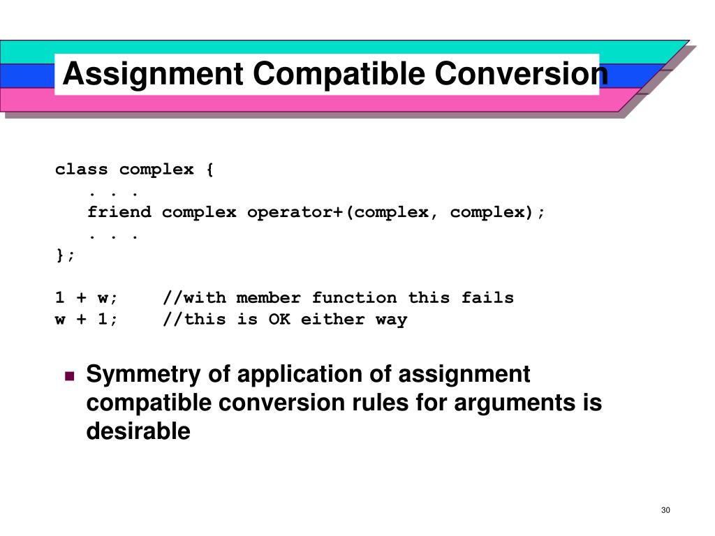 Assignment Compatible Conversion