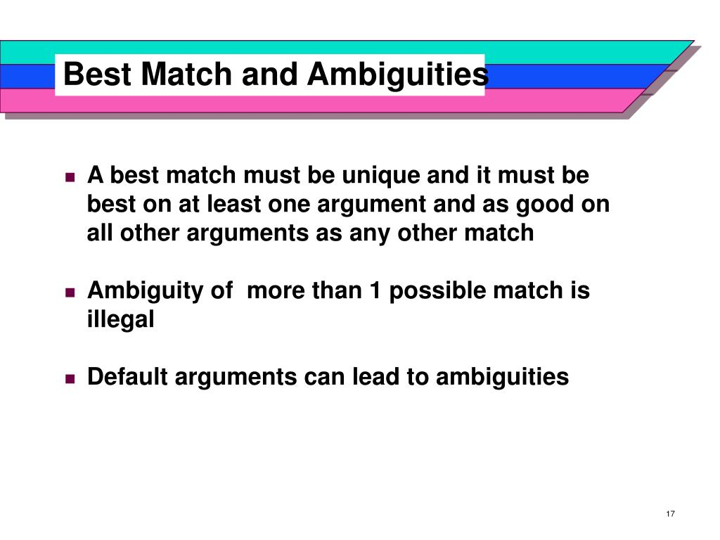 Best Match and Ambiguities