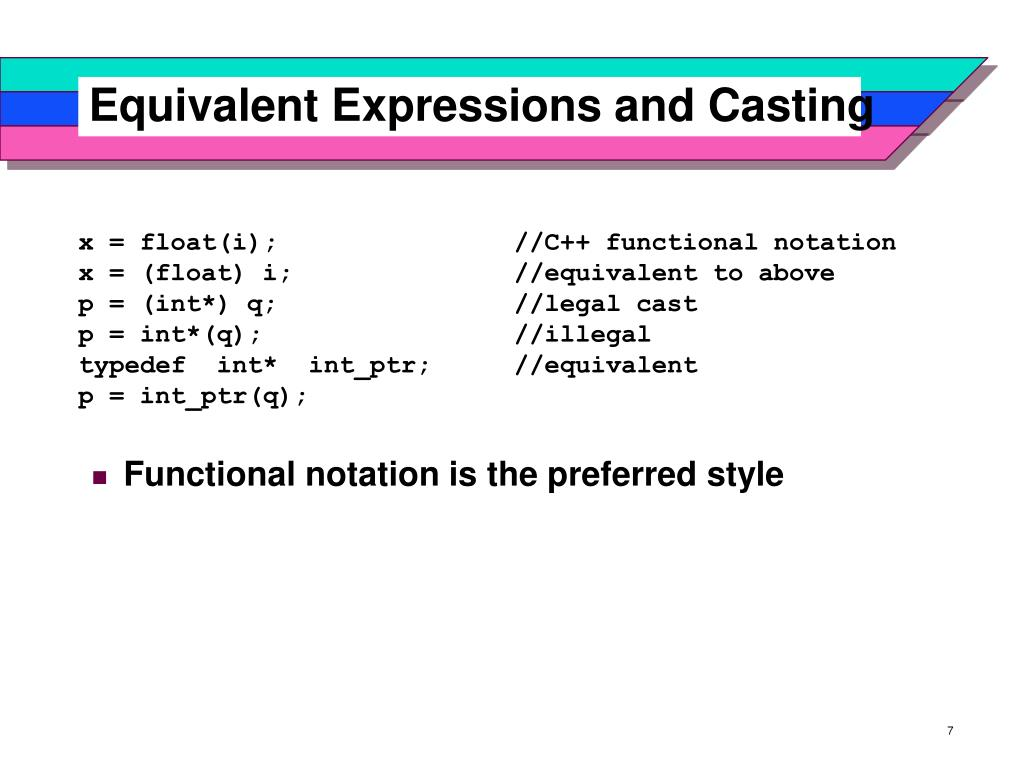 Equivalent Expressions and Casting