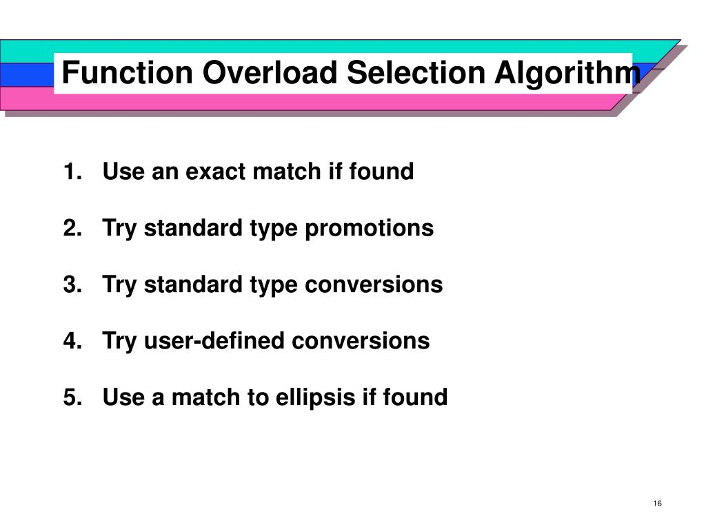 Function Overload Selection Algorithm