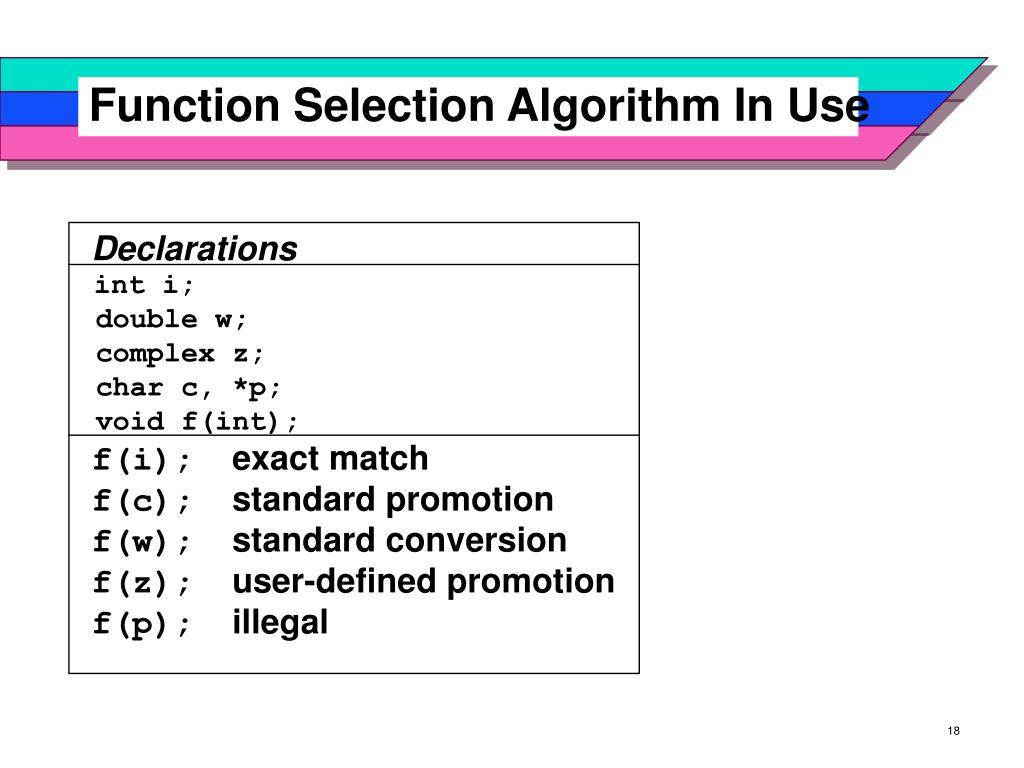 Function Selection Algorithm In Use