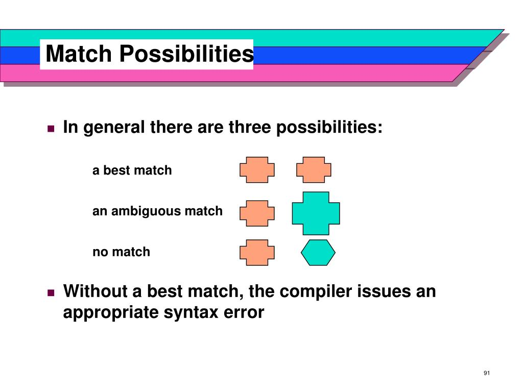 Match Possibilities