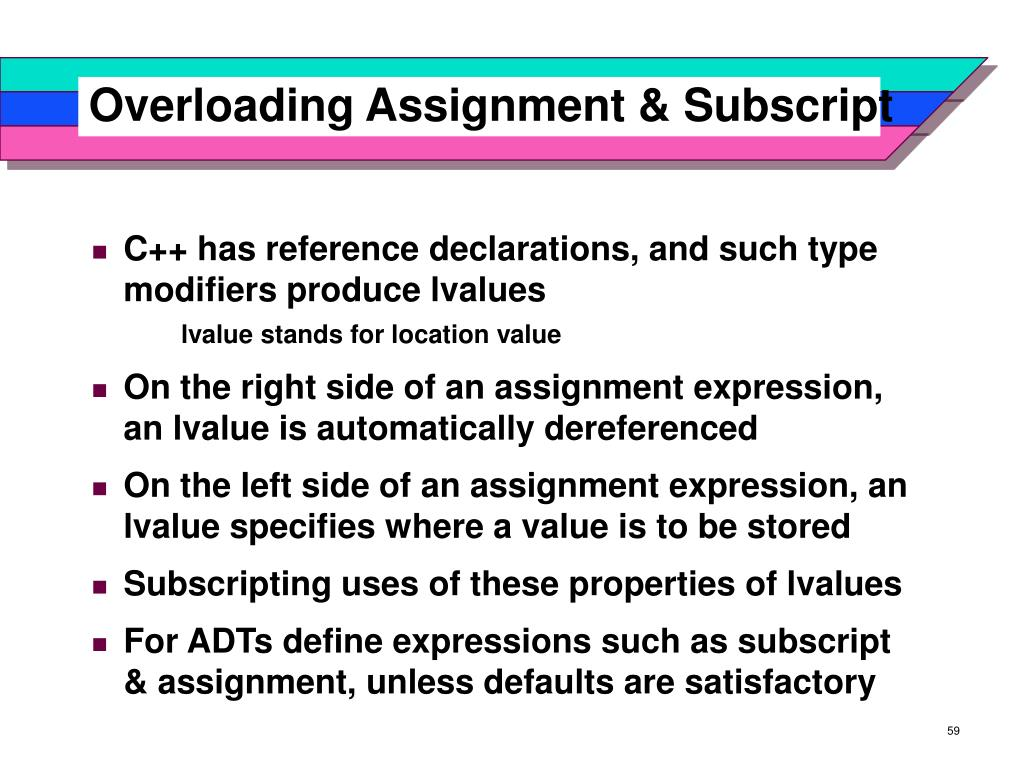 Overloading Assignment & Subscript