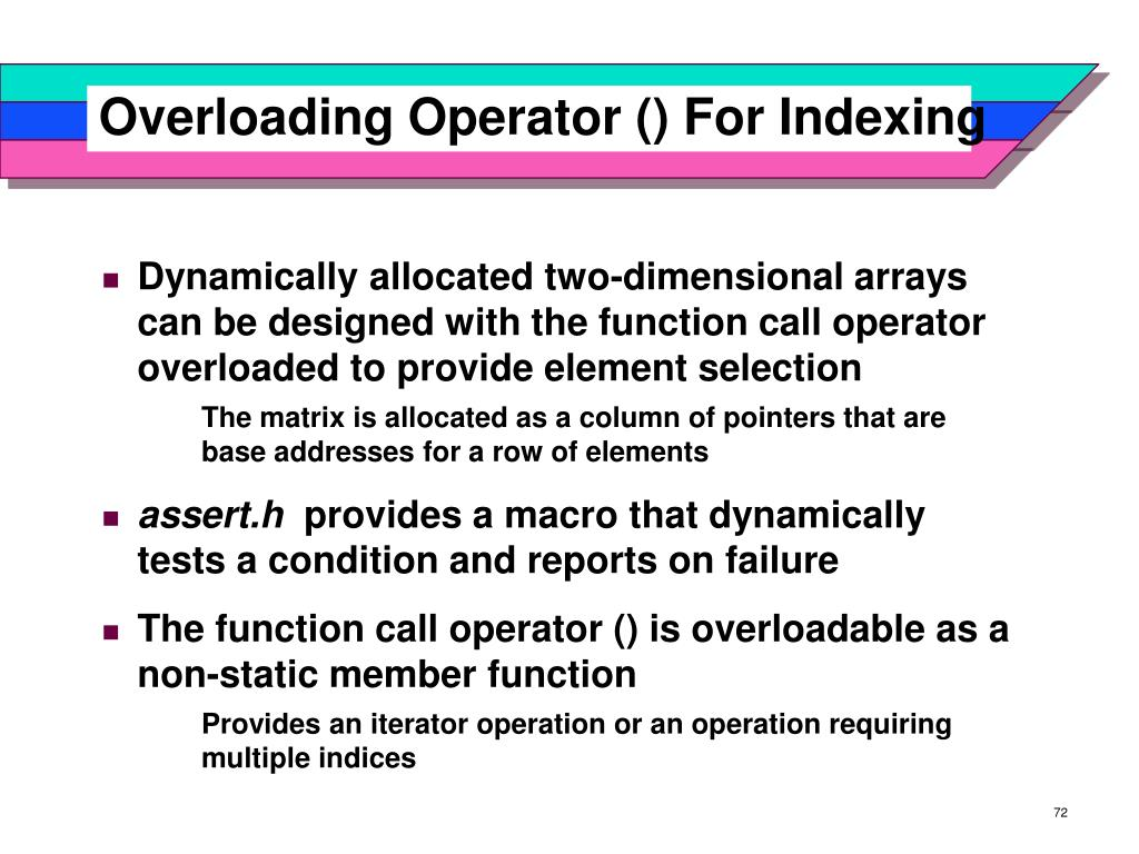 Overloading Operator () For Indexing