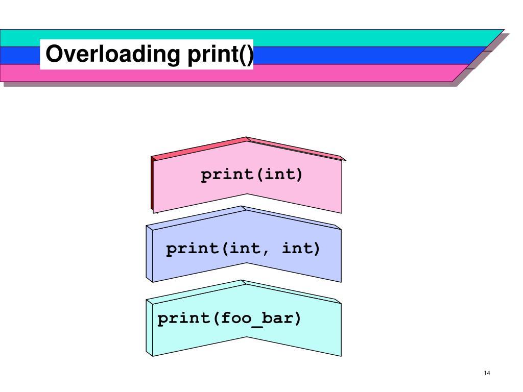 Overloading print()