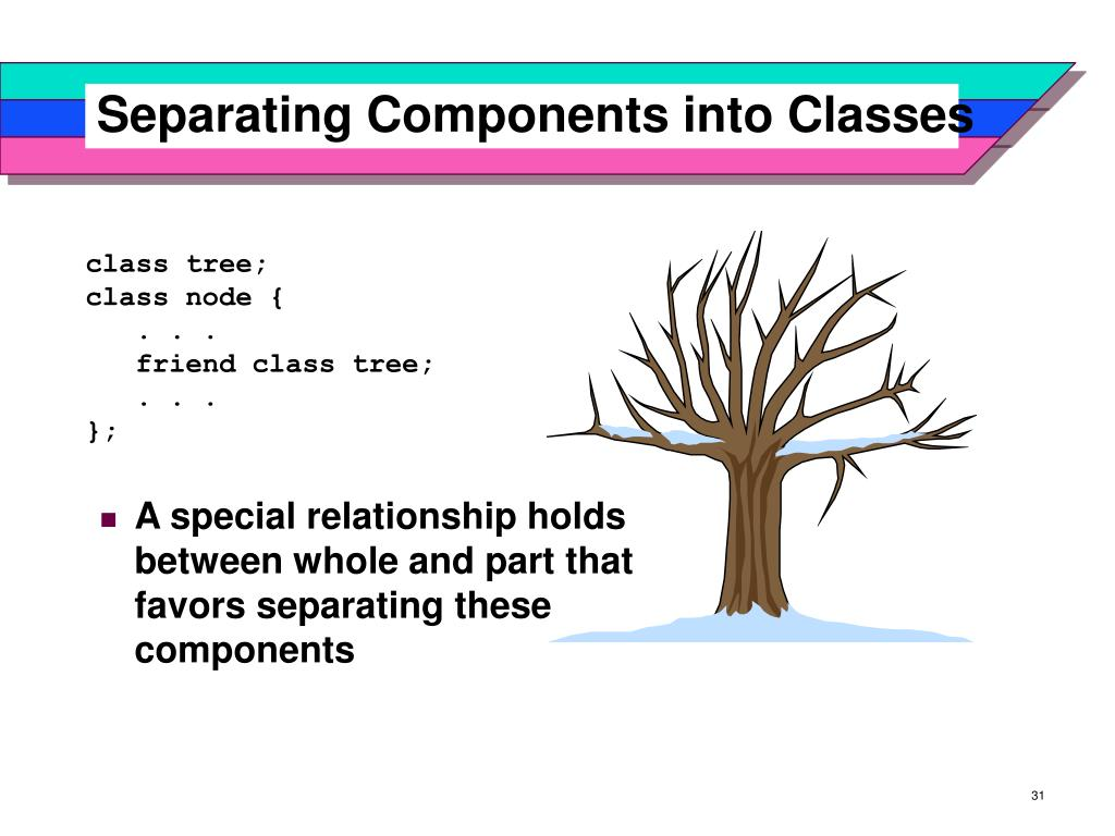 Separating Components into Classes
