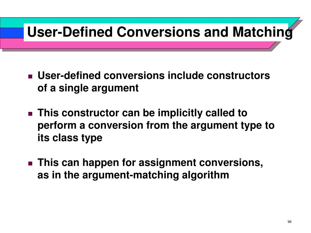 User-Defined Conversions and Matching