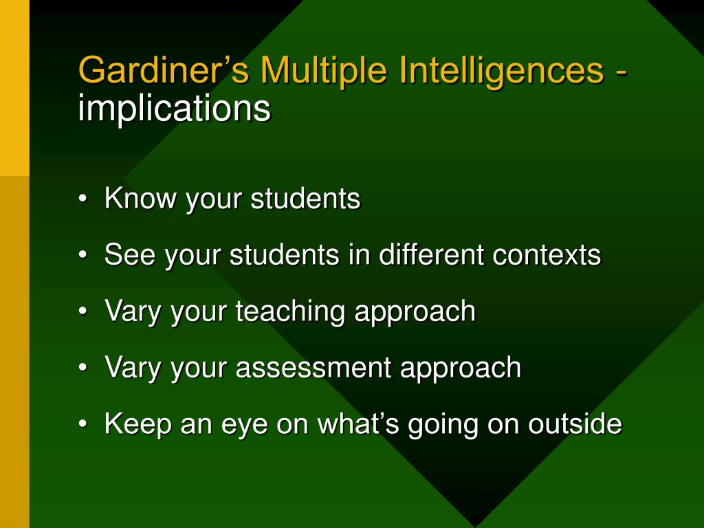 Gardiner's Multiple Intelligences -