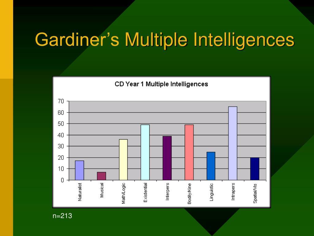 Gardiner's