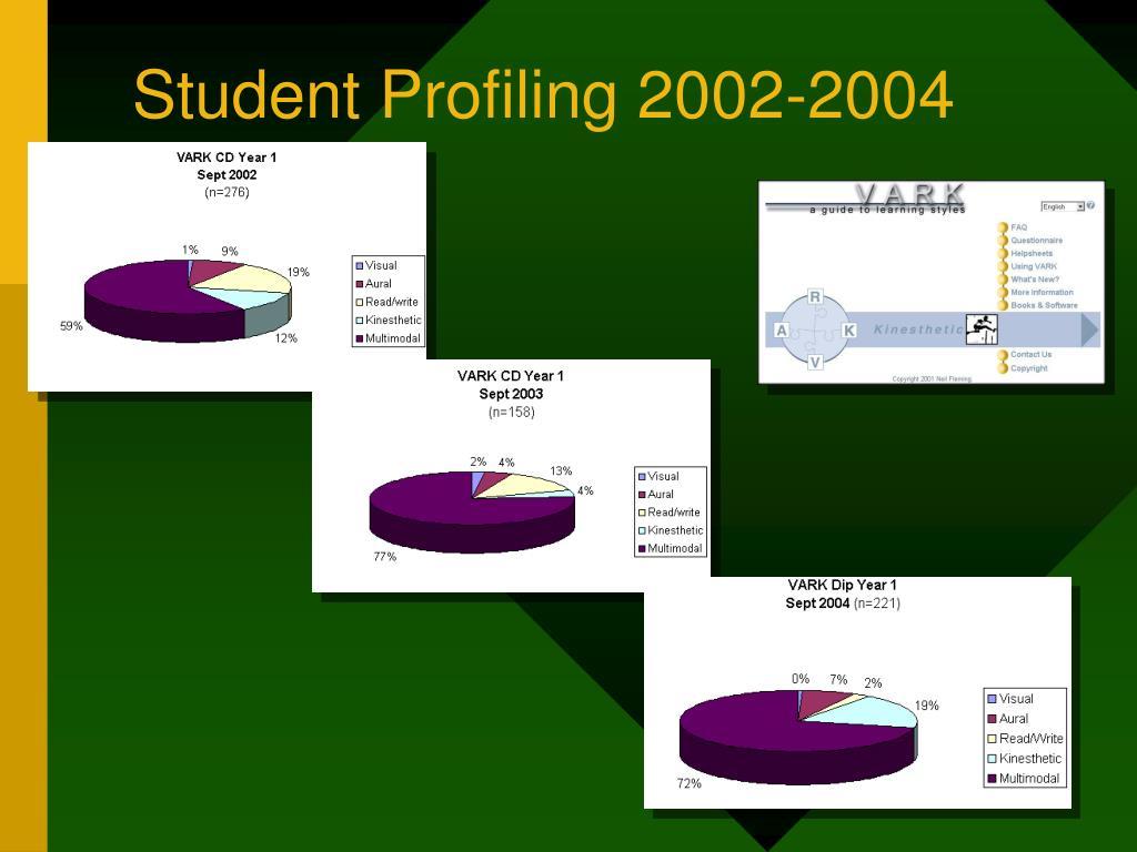 Student Profiling 2002-2004