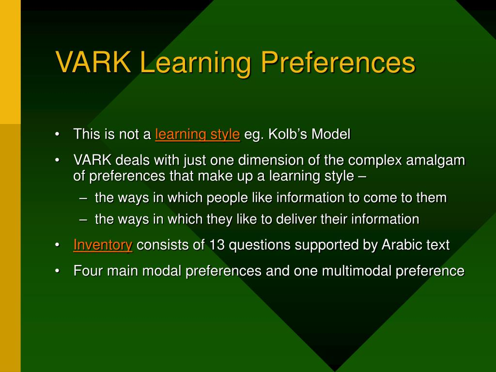 VARK Learning Preferences
