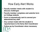 how early alert works