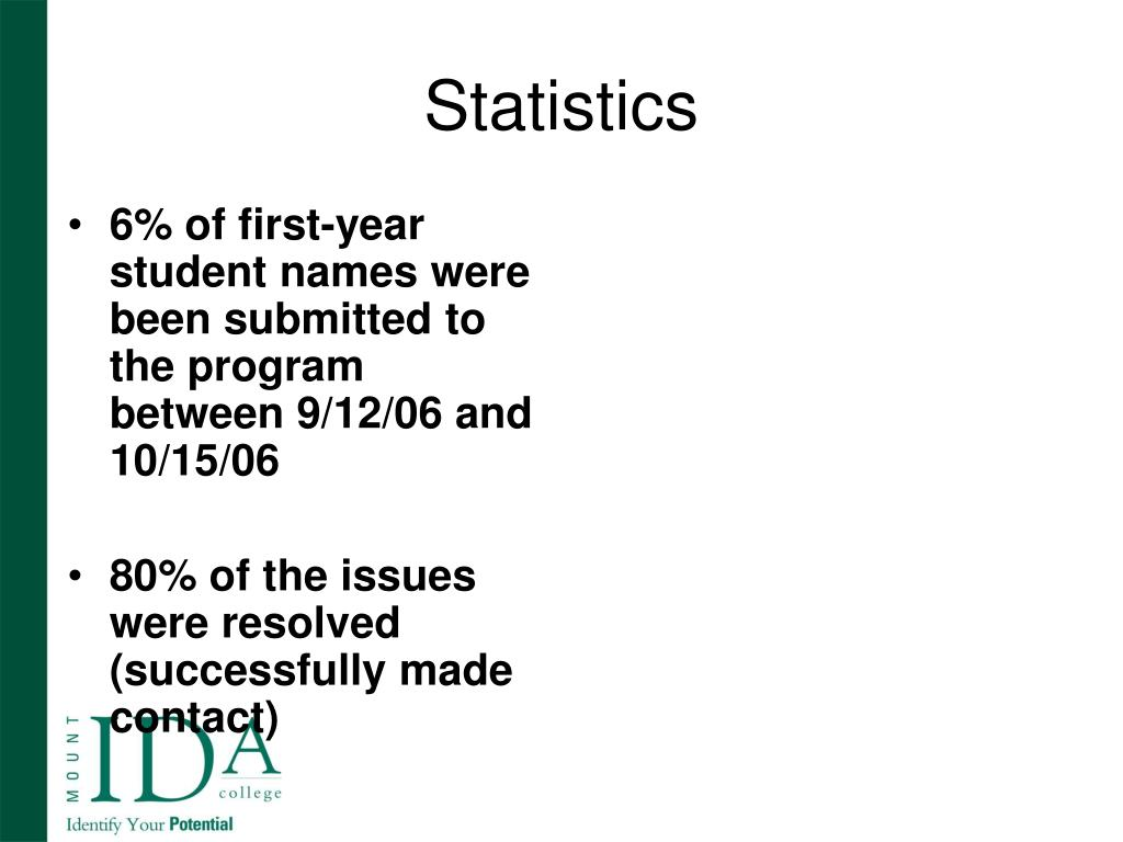 6% of first-year student names were been submitted to the program between 9/12/06 and 10/15/06