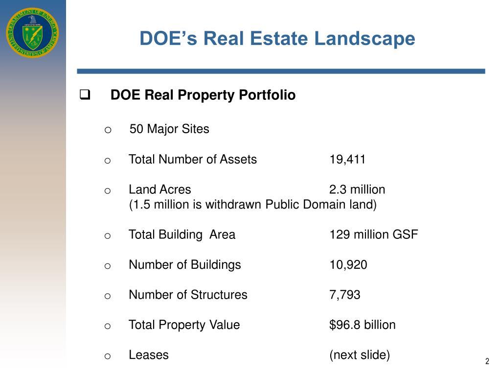 DOE's Real Estate Landscape