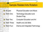 sample related arts rotation