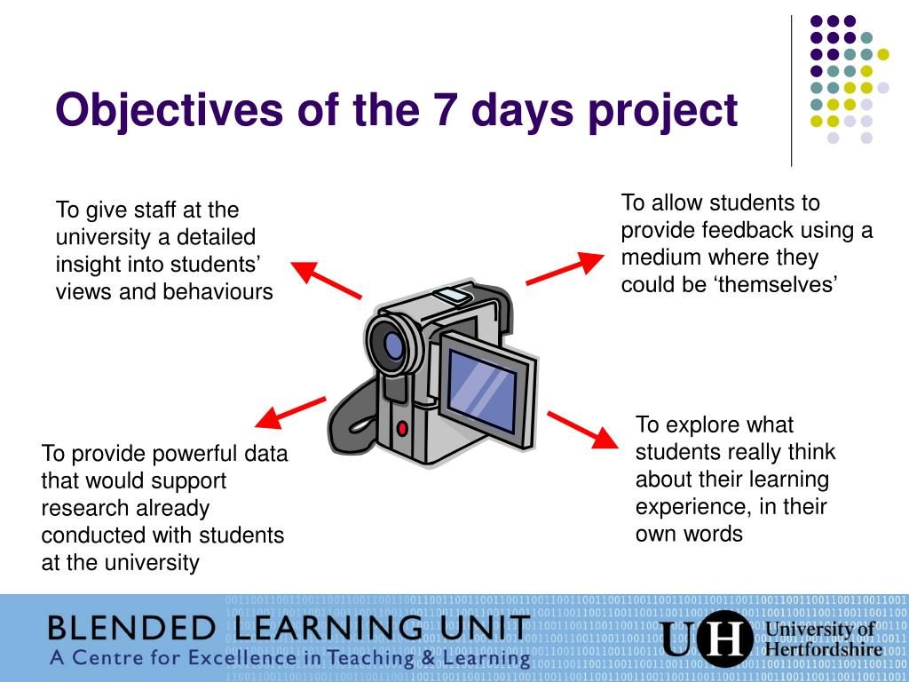 Objectives of the 7 days project