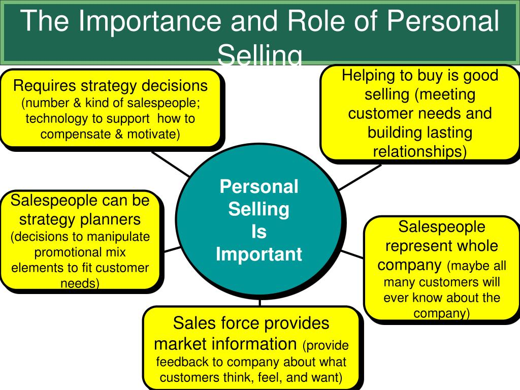 role of personal selling in b2b That's also why inexperienced or only b2c experienced salespeople, advertising and public relations staff, sales managers, marketing managers, etc in b2b roles can be very, very expensive, ineffective choices if not fatal entirely.