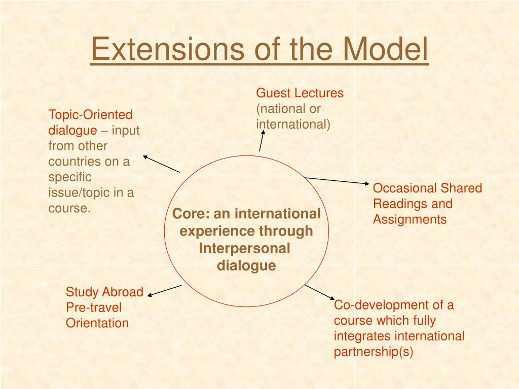 Extensions of the Model