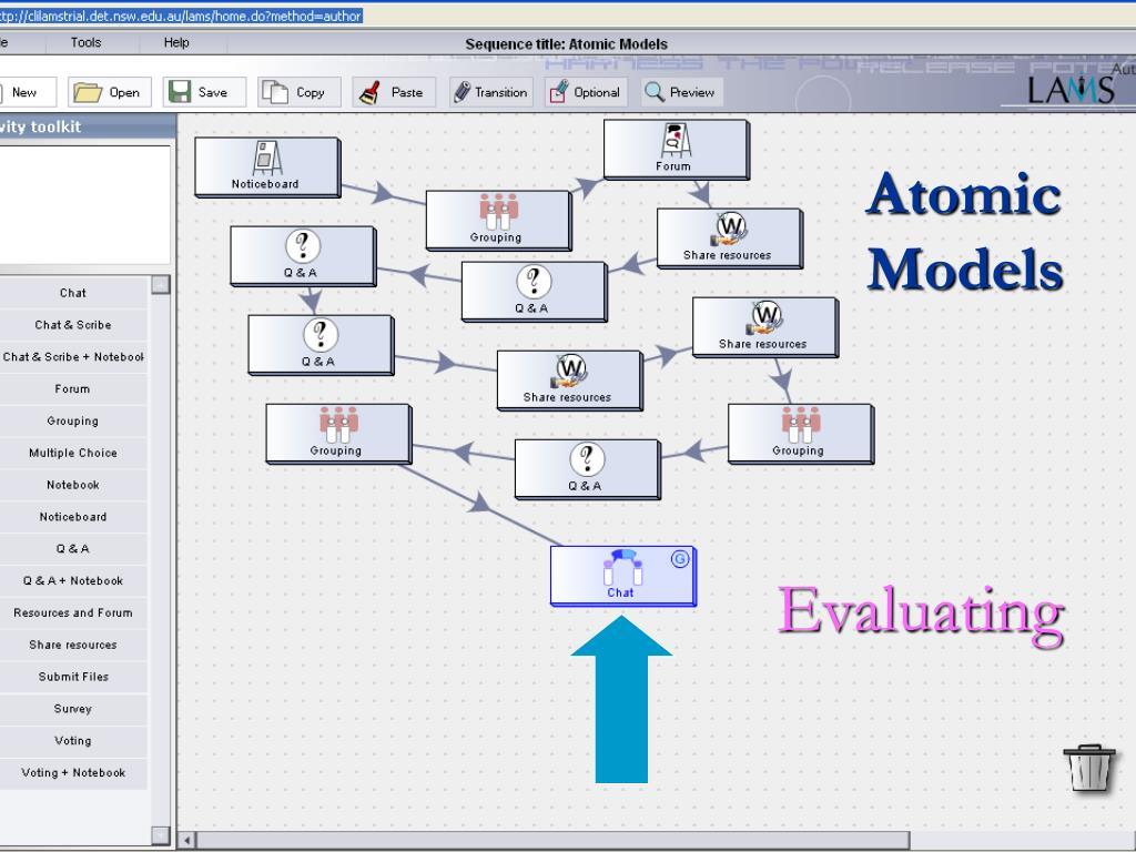 Atomic Models