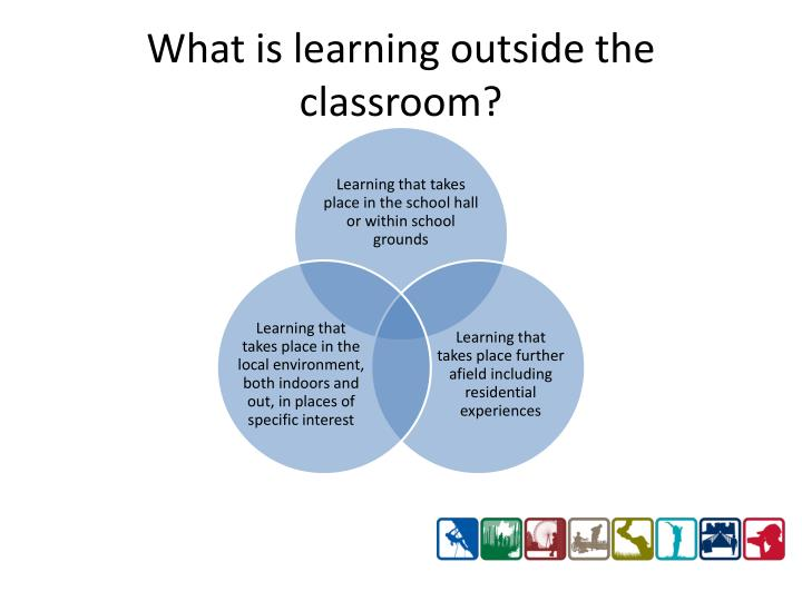 What is learning outside the classroom
