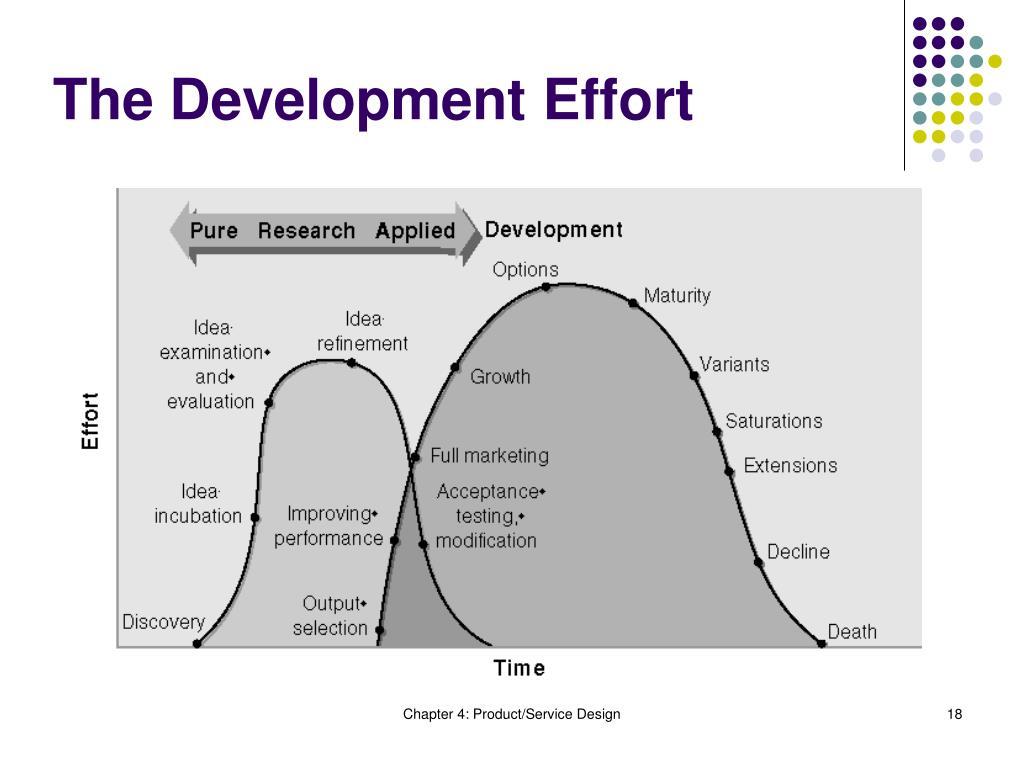 The Development Effort