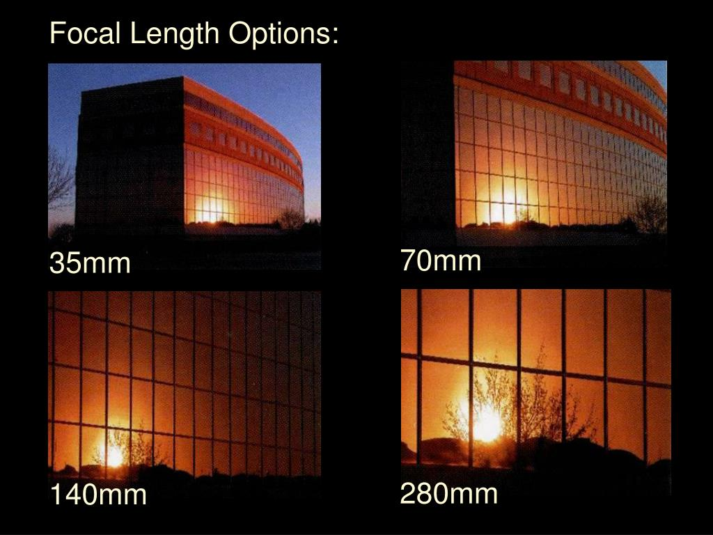 Focal Length Options: