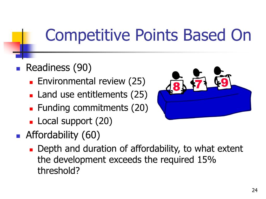 Competitive Points Based On