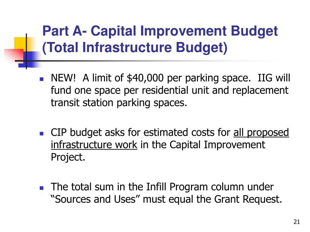 Part A- Capital Improvement Budget (Total Infrastructure Budget)