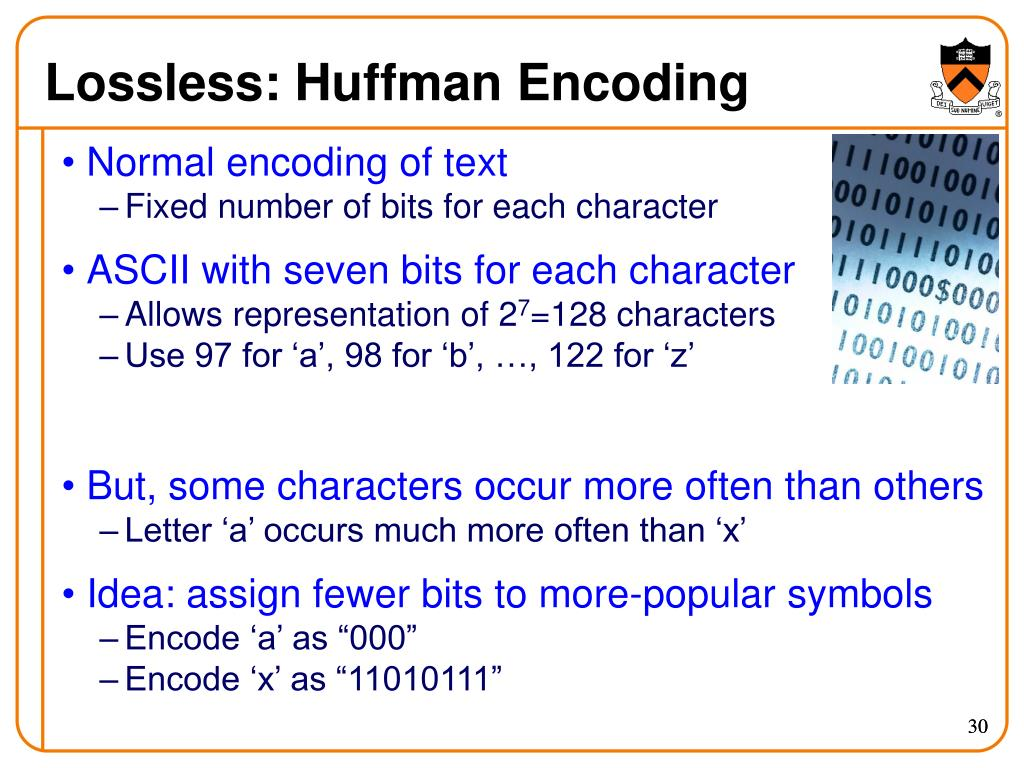Lossless: Huffman Encoding