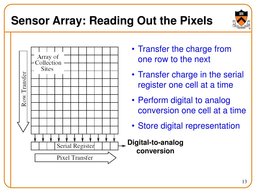 Sensor Array: Reading Out the Pixels