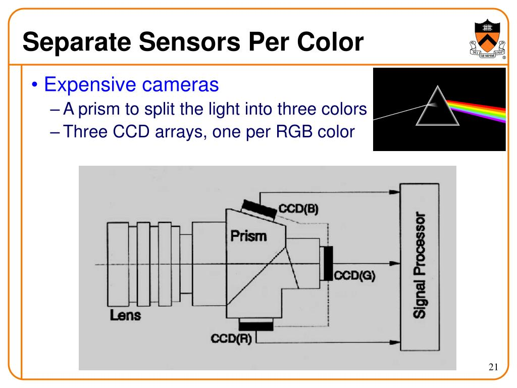 Separate Sensors Per Color