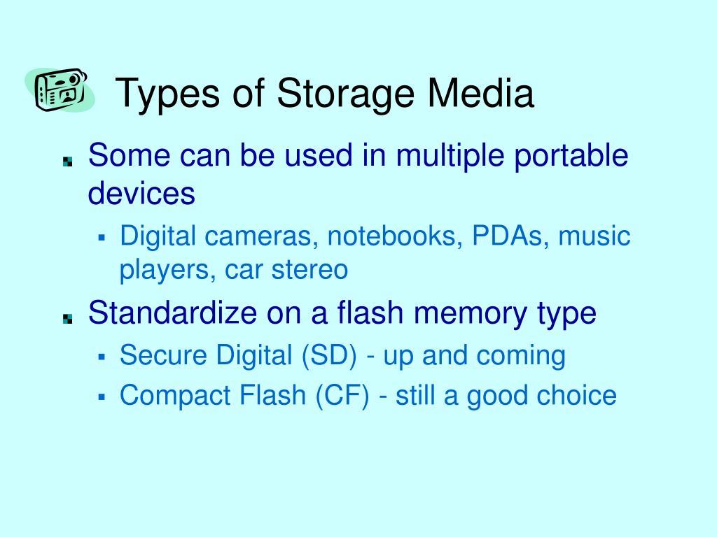 Types of Storage Media