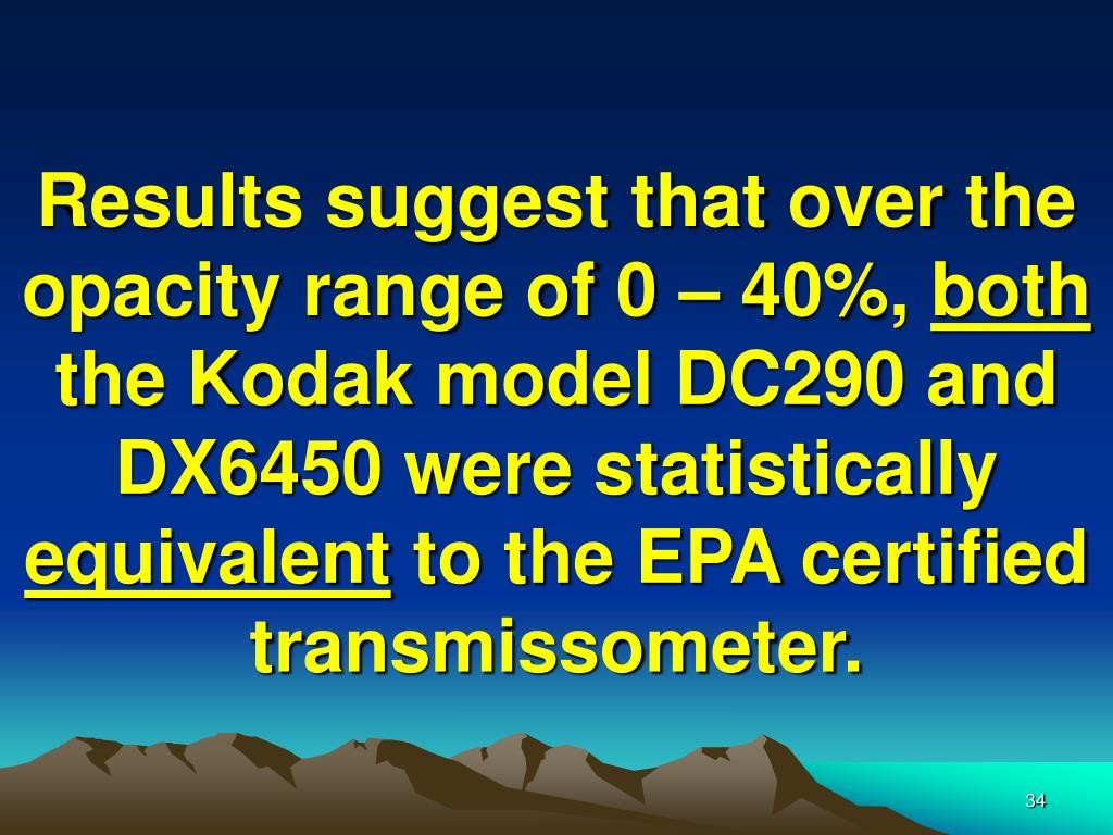 Results suggest that over the opacity range of 0 – 40%,