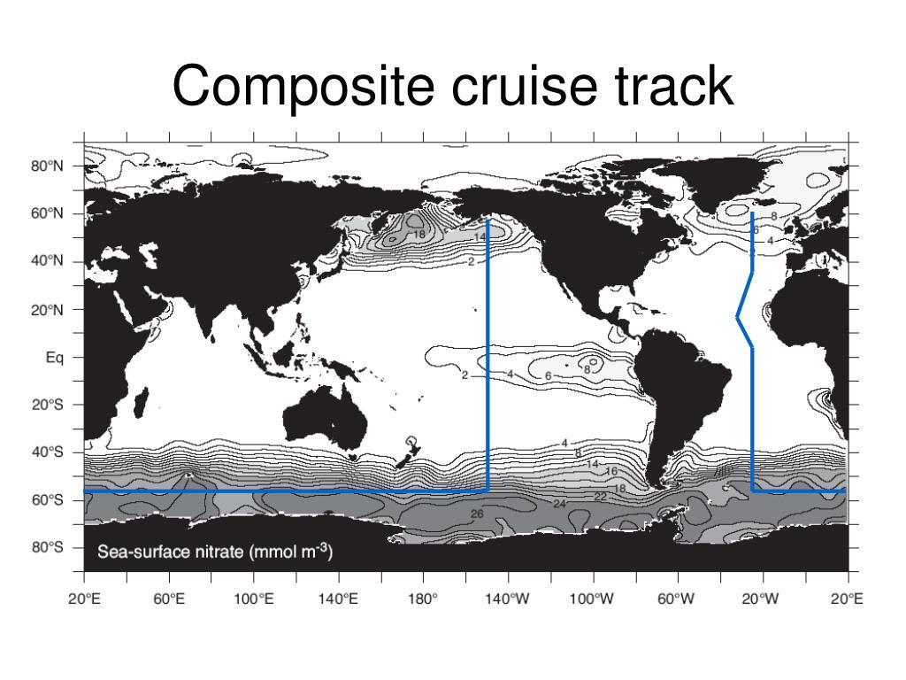 Composite cruise track