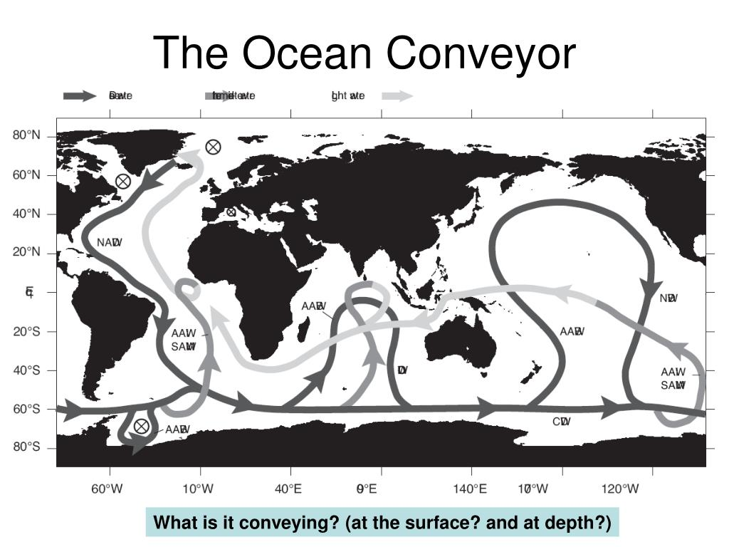 The Ocean Conveyor