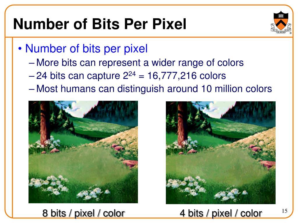 Number of Bits Per Pixel