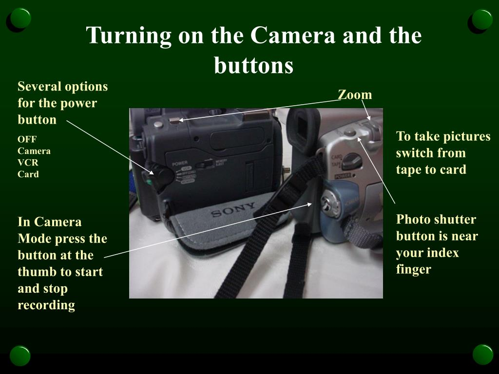 Turning on the Camera and the buttons