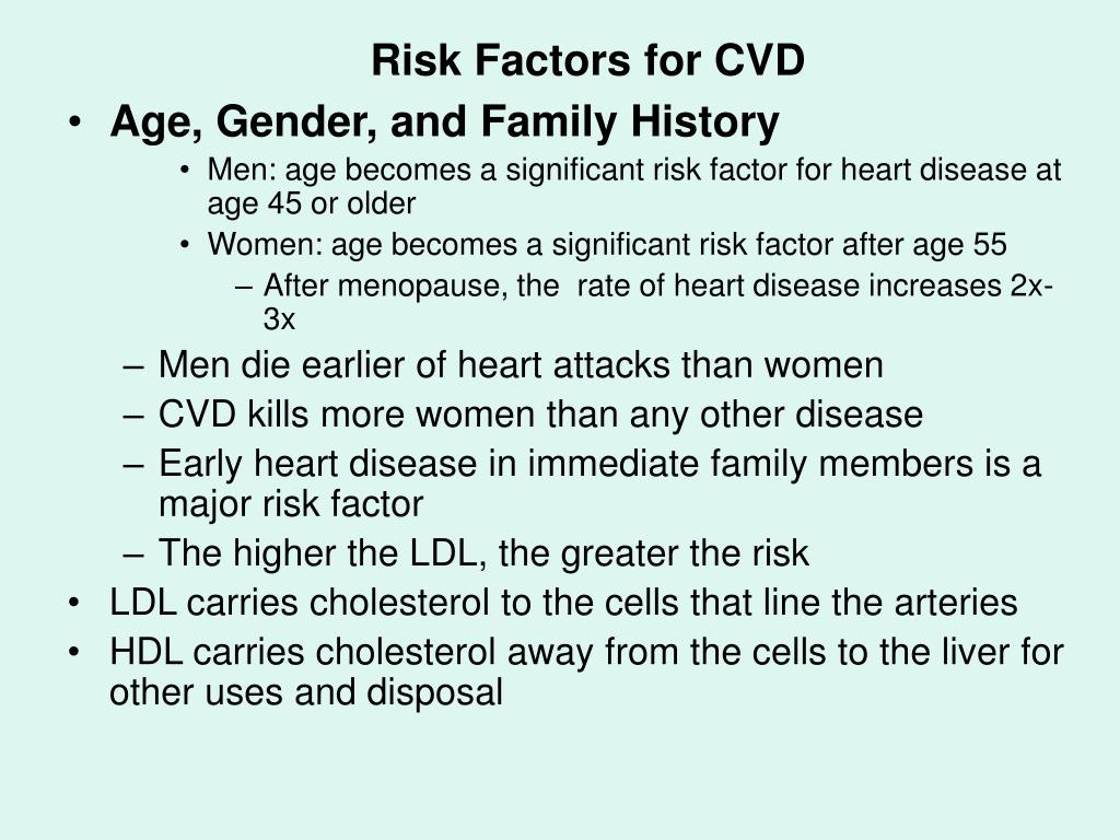 Risk Factors for CVD