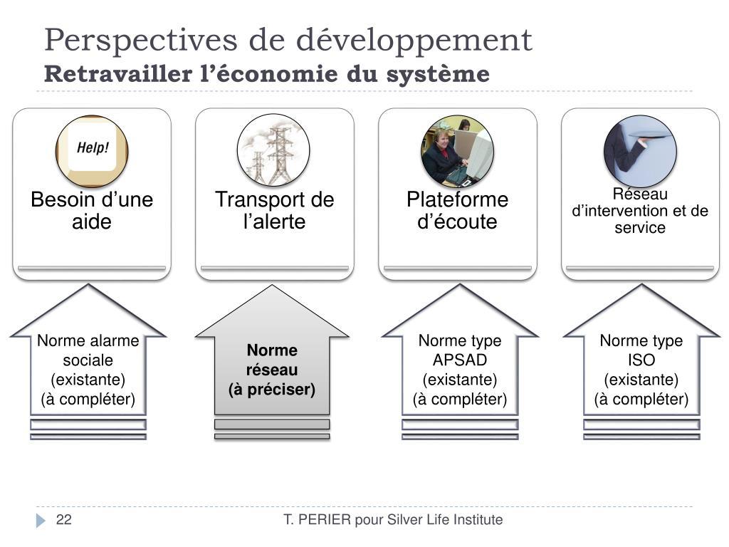 Perspectives de développement
