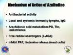 mechanism of action of azulfadine