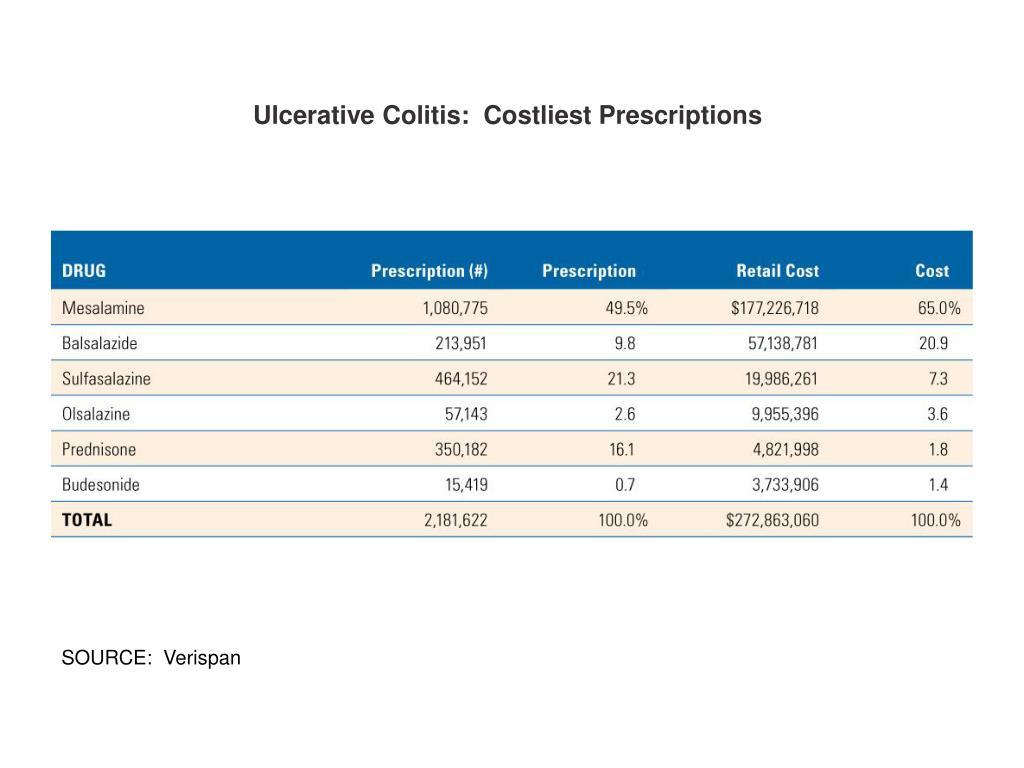 Ulcerative Colitis:  Costliest Prescriptions
