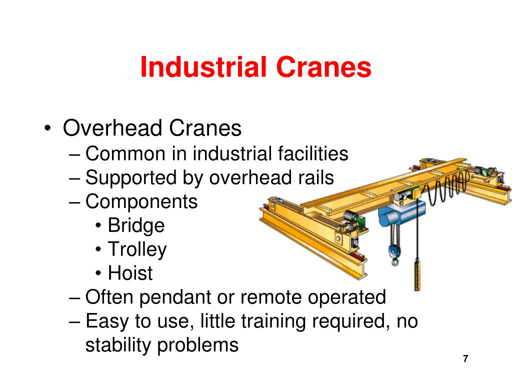 Overhead Crane Training Requirements Alberta : Ppt crane and hoist safety powerpoint presentation id